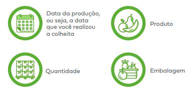 data da produção/colheita; produto; quantidade; embalagem